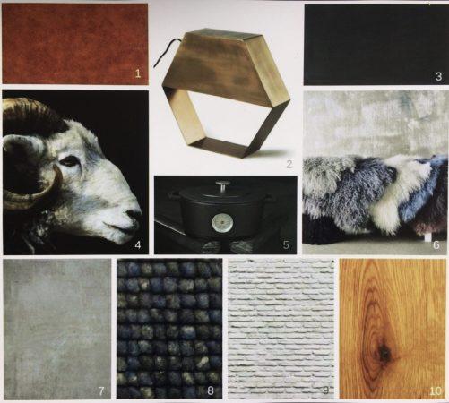 Materialenplan loft